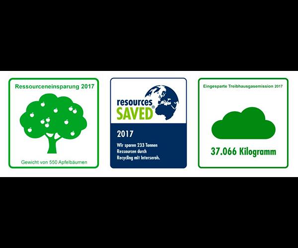 Nachhaltigkeit Folienrecycling