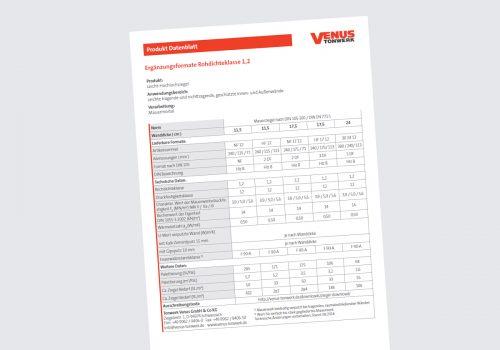 Titelbild Datenblatt Ergängzungsformate Rd 1,2