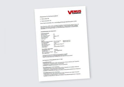 Titelbild Diagramme für Kaminsysteme